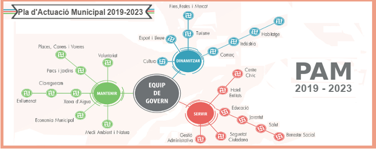Pla d'Actuació Municipal 2019-2023